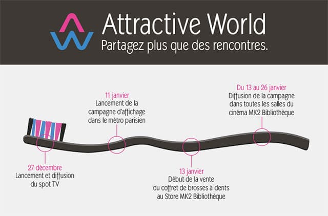 Attractive World Campagne