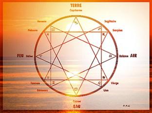 rencontre horoscope